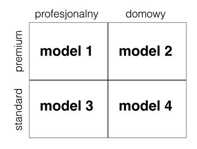 4-polowy-model